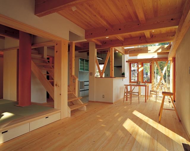 森を眺めてスコーンの朝食<br>まるで別荘のような家