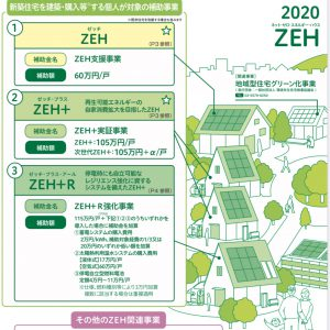 富士市でネットゼロエネルギーハウスなら
