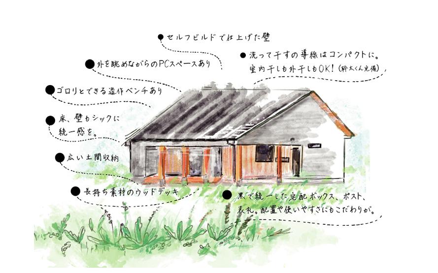 富士市平屋